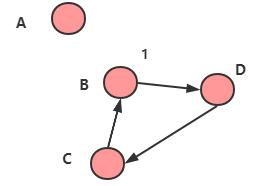 引用计数法循环引用2